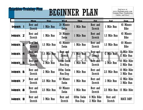 To Triathlon Plan by Triathlon Workout Plan Beginner Eoua