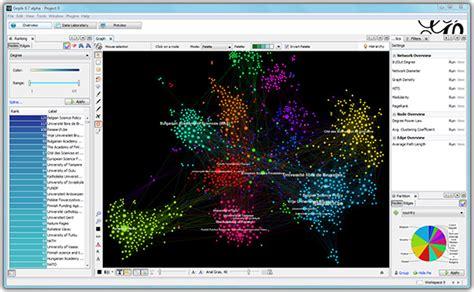 network graph software gephi the open graph viz platform