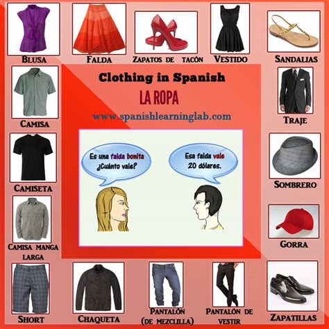 meaning of pattern in spanish describing clothes in spanish and asking how much