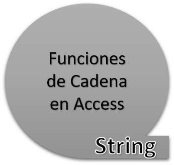 funciones de cadenas en lenguaje c aulaclick de access funciones de cadena en access y c 243 mo
