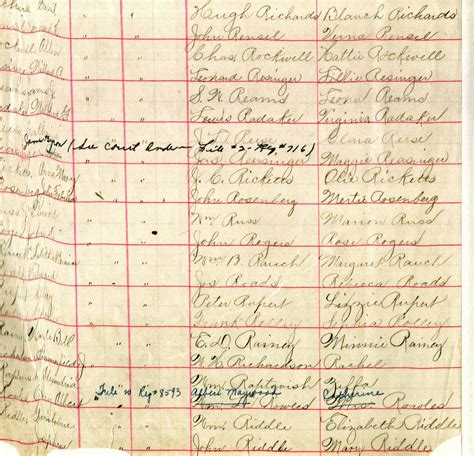 Clearfield County Records Clearfield County Pagenweb Archives Birth Records