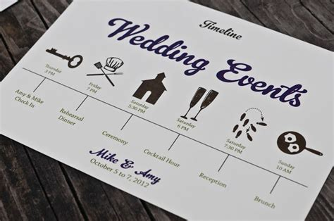 timeline for wedding invitations and rsvp invitations and mike s wedding suite