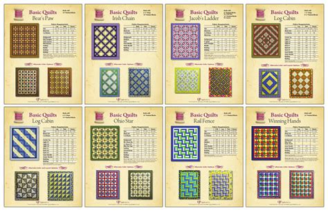 bq quilt pattern fabric requirements basic quilts rail fence the quilt patch