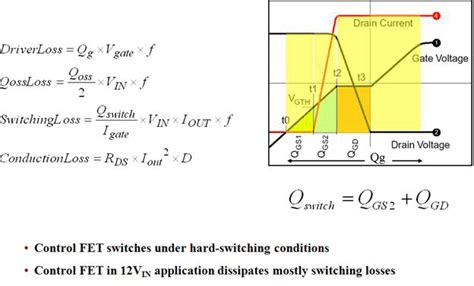 diode switching loss formula figure 4 loss calculations for the switch of the sync buck half bridge