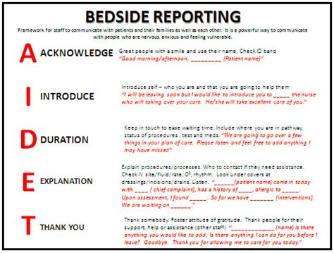 Bedside Shift Report Is The Most Essential Part Of Shift Thinglink Bedside Shift Report Template