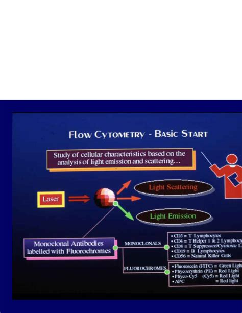 biochimica clinica dispense citometria a flusso e emocromo dispense