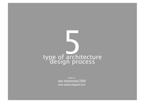 Architecture Design Process Steps 5 Type Of Architecture Design Process