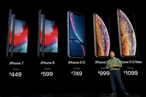 apple iphone xr is now official lcd screen id plenty of colors phonearena