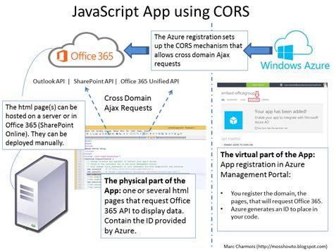 Tutorial Javascript Sharepoint   sharepoint online javascript tutorial phpsourcecode net