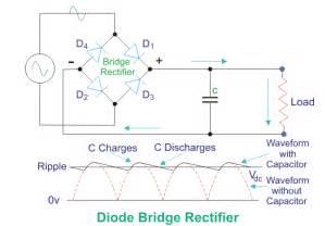 diode bridge rectifier electrical4u
