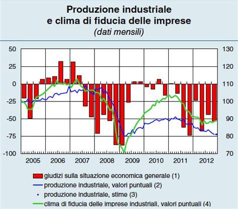 bollettino economico d italia quadro desolante il gov monti 232 il peggiore pagina 13