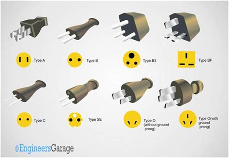 power connectors power connector types pinouts