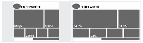 java layout fixed width principles of premium auditing book wroc awski