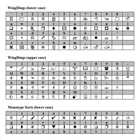 Best Font For Resume Yahoo by Sample Wingdings Chart Best Resumes