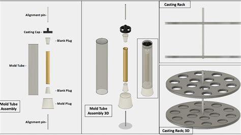All You Need Book Casing Zenfone 6 cast right vertical pen blank system by jim pratt