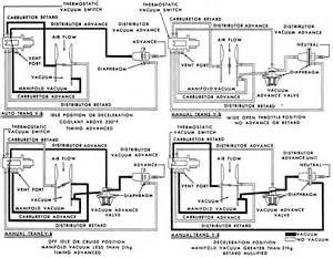 1970 gto tach wiring diagram get free image about wiring diagram