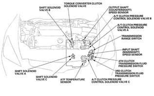 2004 honda accord v6 shift solenoids honda accord forum