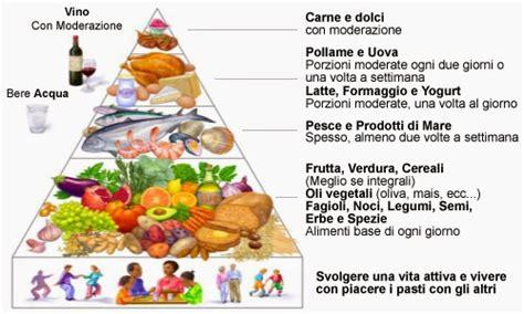 alimentazione equilibrata cucina fitness alimentazione corretta e piramide alimentare