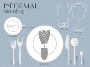 your complete guide to table setting etiquette eat love