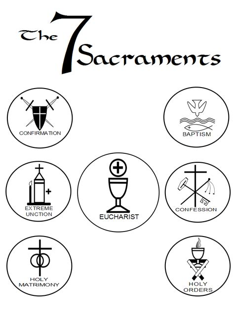 seven sacraments coloring pages coloring home