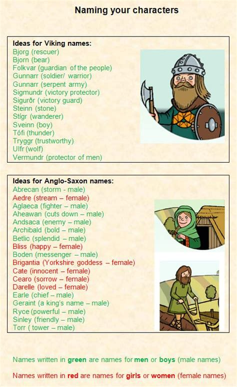 viking names 25 best ideas about anglo saxon on anglo saxon history anglo saxon runes