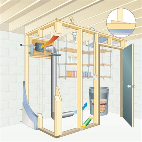 1000 ideas about basement ventilation on