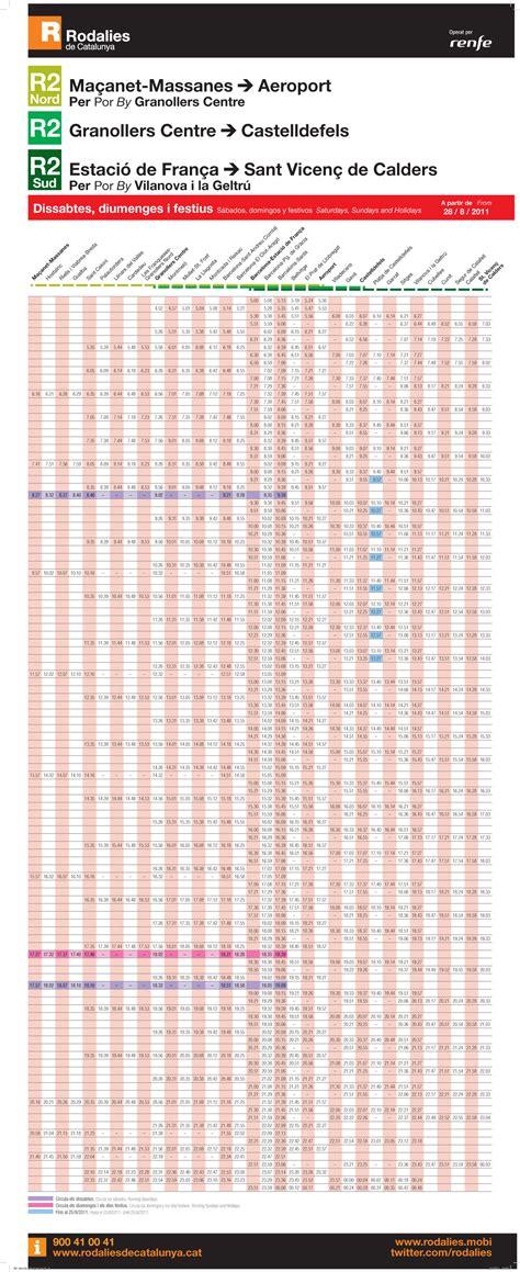 porte di catania orari festivi linea r2 rete ferroviaria renfe di barcellona rodal 237 es