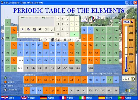 Periodic Table With Molar Masses by Periodic Table With Molar Mass