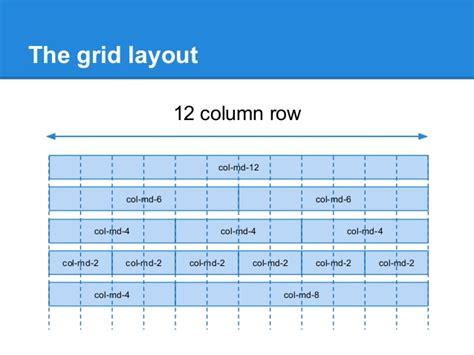 html div class html div class column phpsourcecode net