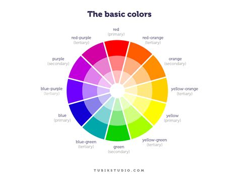 color wheel for color theory brief guide for designers tubik studio