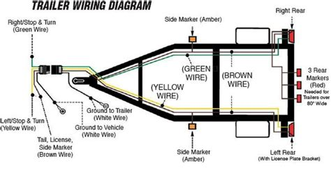 4 way flat trailer wiring diagram 4 free engine image