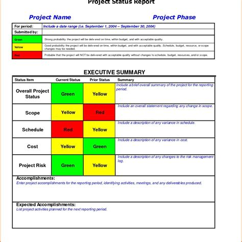 daily project status report template 8 weekly status report template doc budget template