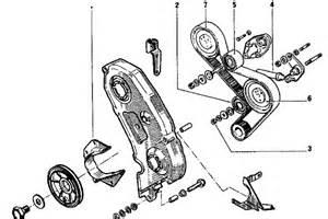 Renault Master Cambelt Change Renault Master 2 5dci Timing Marks