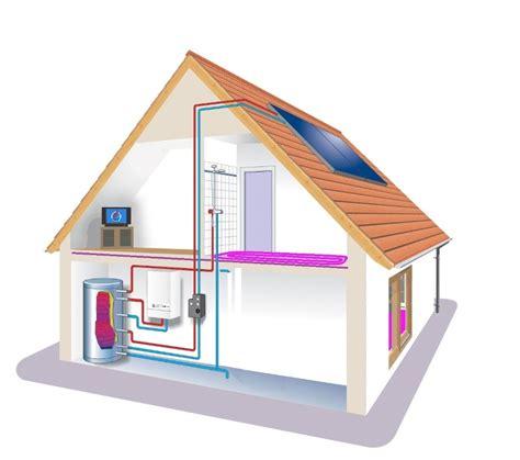 impianto termico a pavimento progetto impianto termico e legge 10