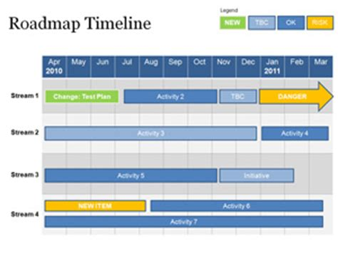 timeline roadmap template powerpoint templates free powerpoint timeline