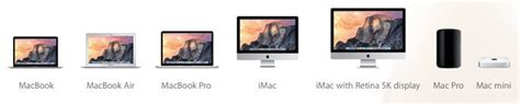 mac mini best buy which mac to buy best mac buying guide features