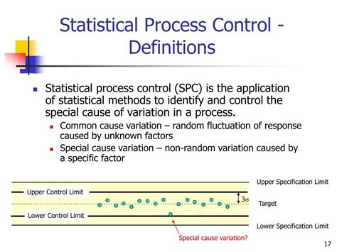 design definition in statistics ppt role of statistics in pharmaceutical development