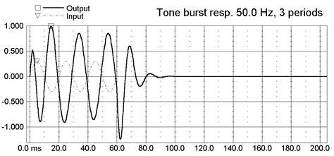 oscilacion resonante vibraci 243 n amortiguamiento y resonancia pcpfiles