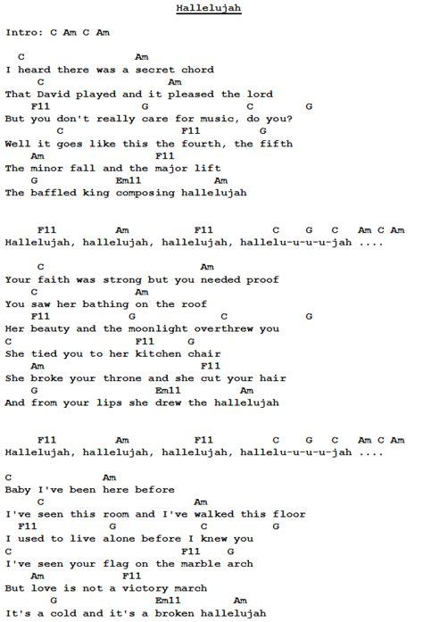 Guitar Chords For Hallelujah By Leonard Cohen