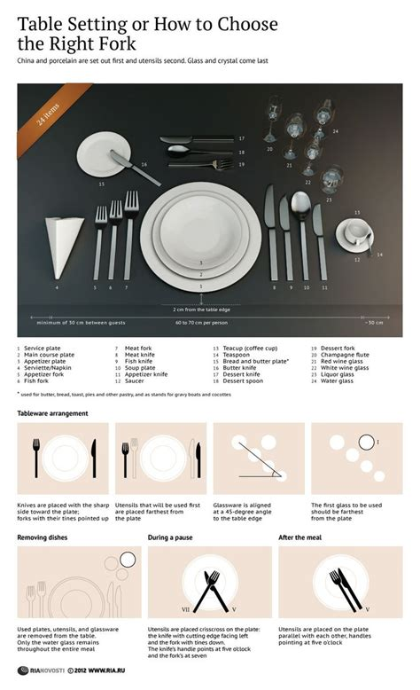 Dining Table Setting Etiquette Table Setting Or How To Choose The Right Fork Dining
