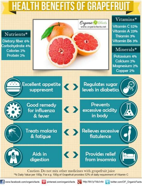 Grapefruit Detox To Clean Medications by Best 25 Grapefruit Benefits Ideas On