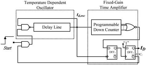 1973 vw beetle voltage regulator wiring diagram 1973