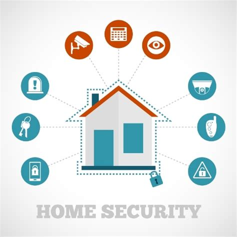 criteria for home security system