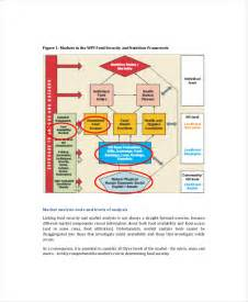 market analysis template 7 marketing analysis templates free sle exle