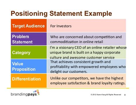 positioning statement template exle of a positioning statement i branding