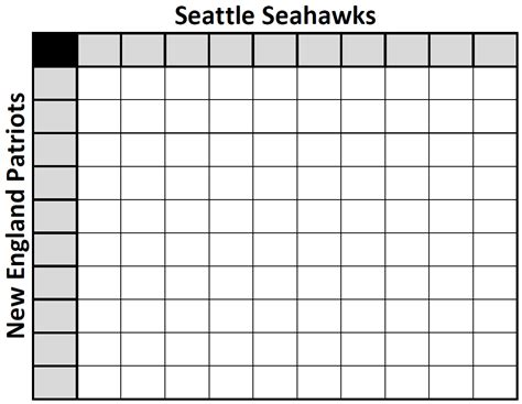 blank super bowl 2015 squares template new calendar