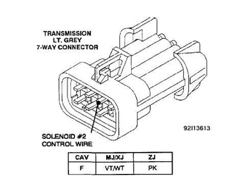 wiring diagram for 1998 jeep aw4 transmission