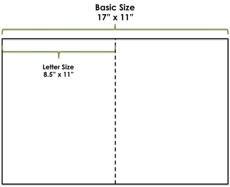 printable area letter size paper 10 terms every print graphic designer should know the