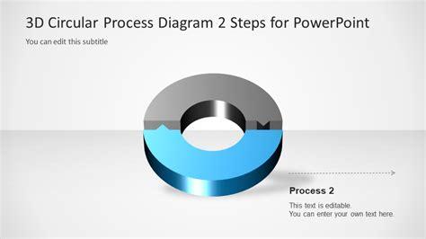 4 steps circular chevron powerpoint diagram slidemodel 3d circular process diagram 2 steps for powerpoint
