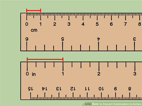 how to use metric system of measurement in dress making